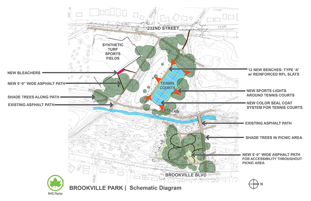 Design of Brookville Park Picnic Area Reconstruction and Tennis Courts Construction