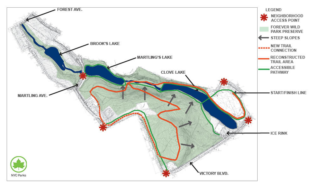Design of Clove Lakes 5K Running Trail Construction
