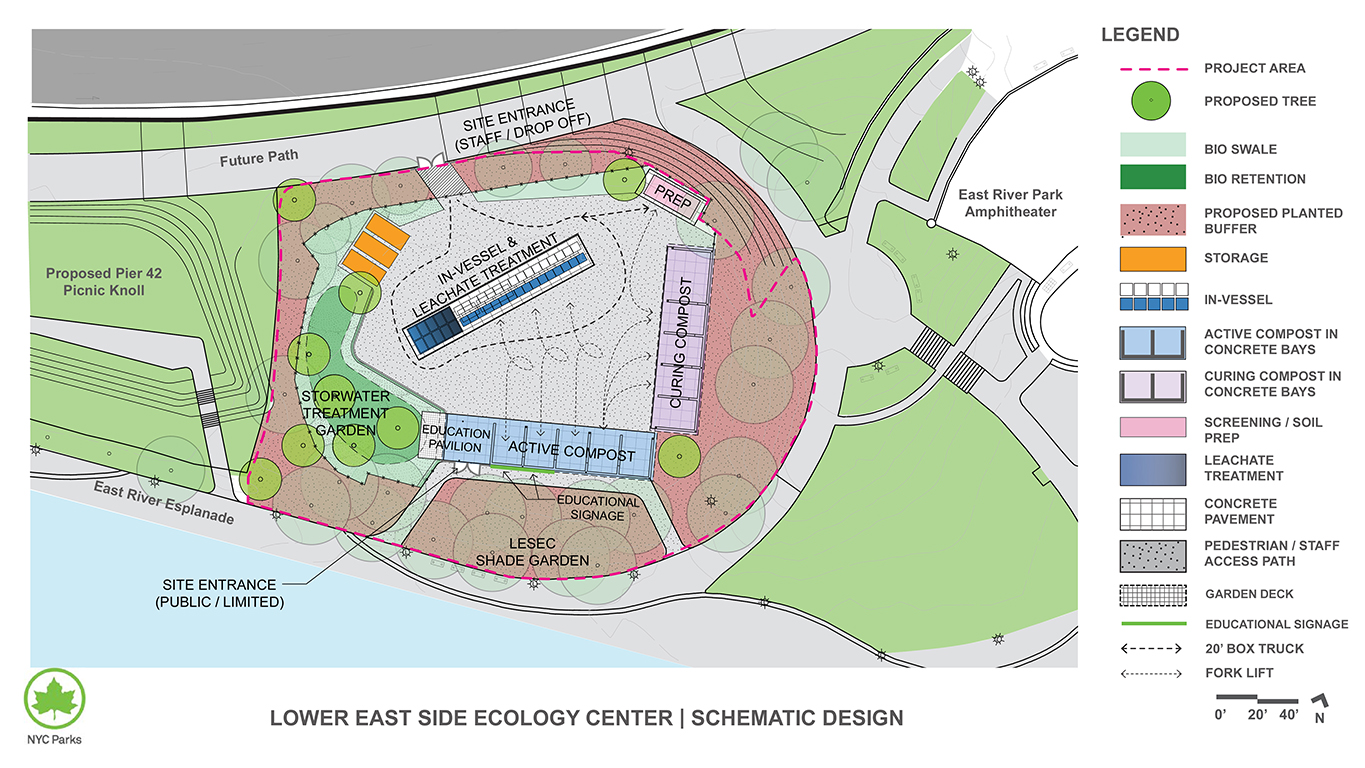 Design of East River Park Compost Facility Reconstruction and Wetland Construction