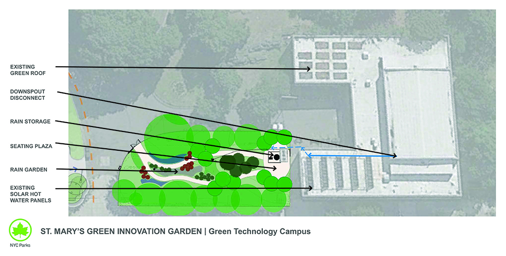 Design of St. Mary's Park and Recreation Center Green Infrastructure Construction