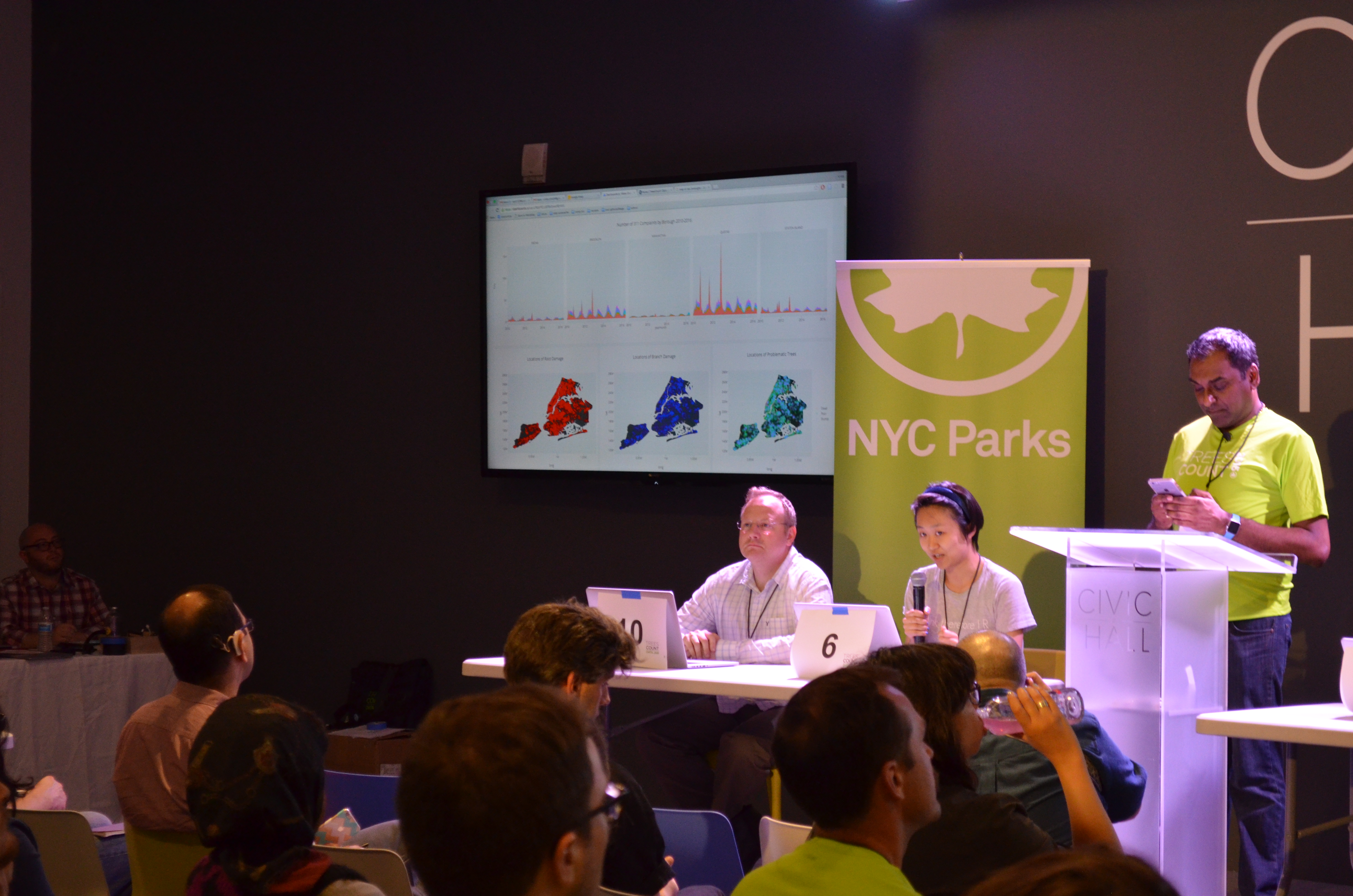NYC Street Tree Census - 2015 Report
